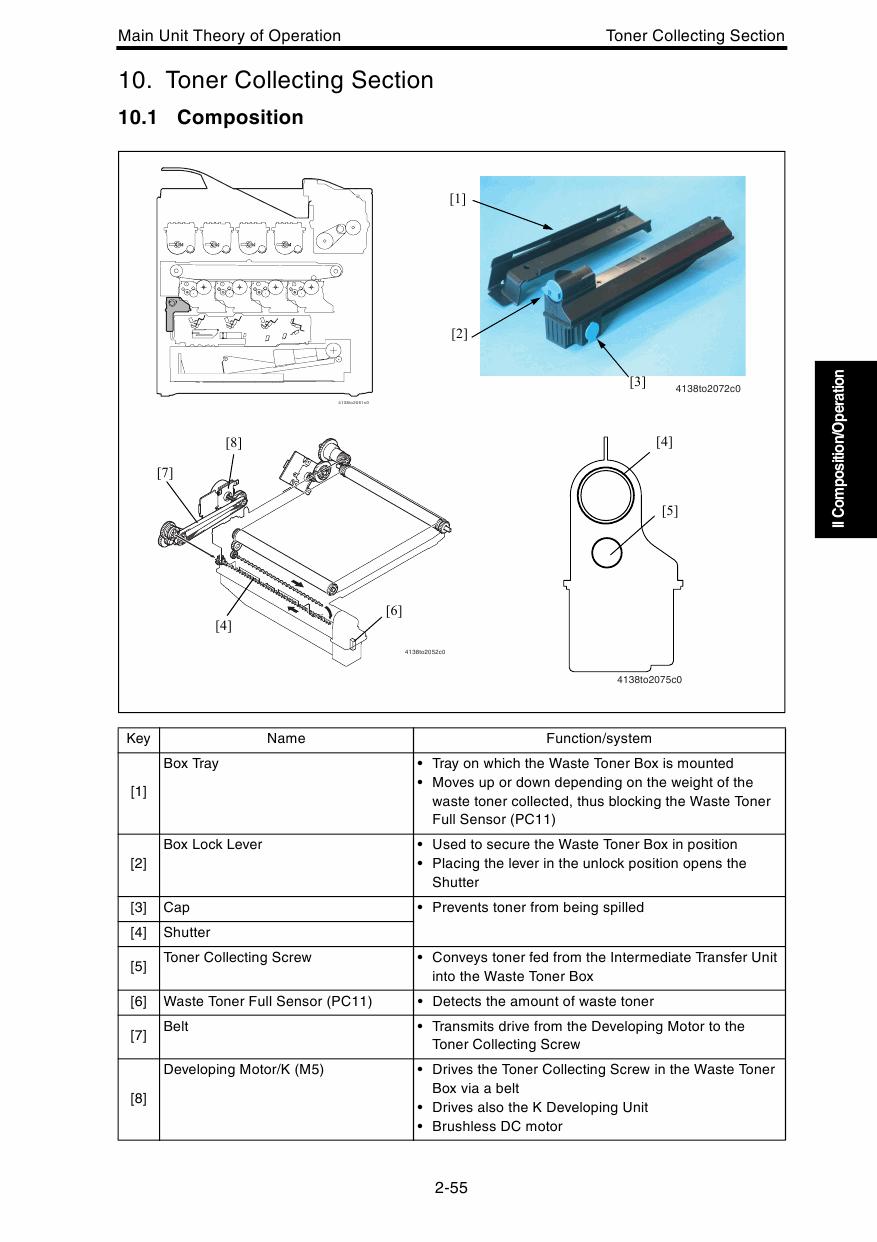 Konica-Minolta magicolor 5430DL 5440DL 5450 THEORY-OPERATION Service Manual -5